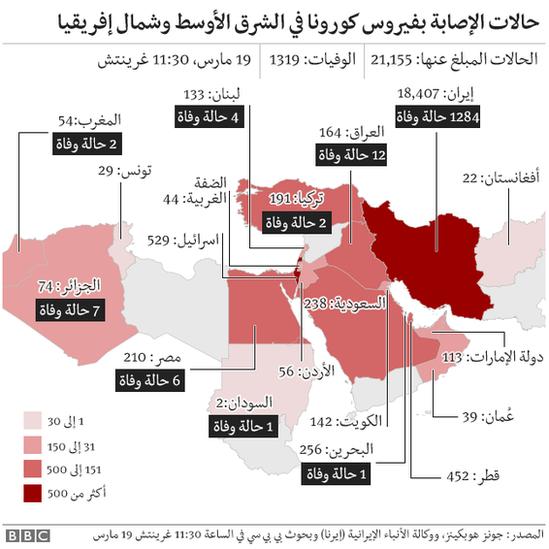 خريطة انتشار فيروس كورونا في الشرق الأوسط