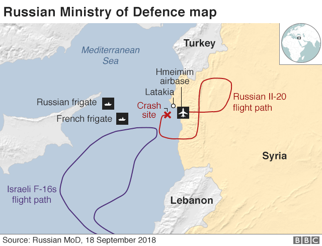 Russian MoD map showing flight paths of Israeli F-16s and Russian IL-20 that was shot down off Syria on 17 September 2018