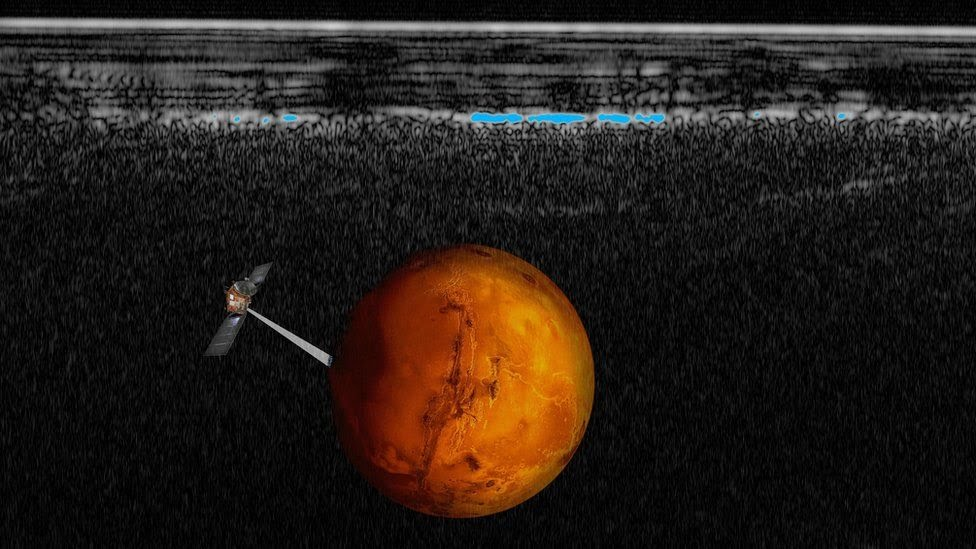 Illustration of Mars Express probing the surface of Mars. Superimposed above are the radar findings, showing the thin layers of the South Polar Layered Deposit, with one small area in bright blue